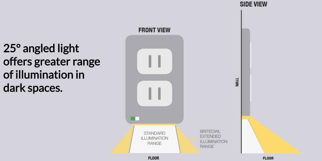 illumination-range-2